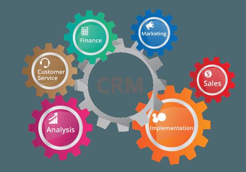 Ի՞նչ է CRM-ը, ունենալ, թե՞ չունենալ. Մանիկ Սահակյան