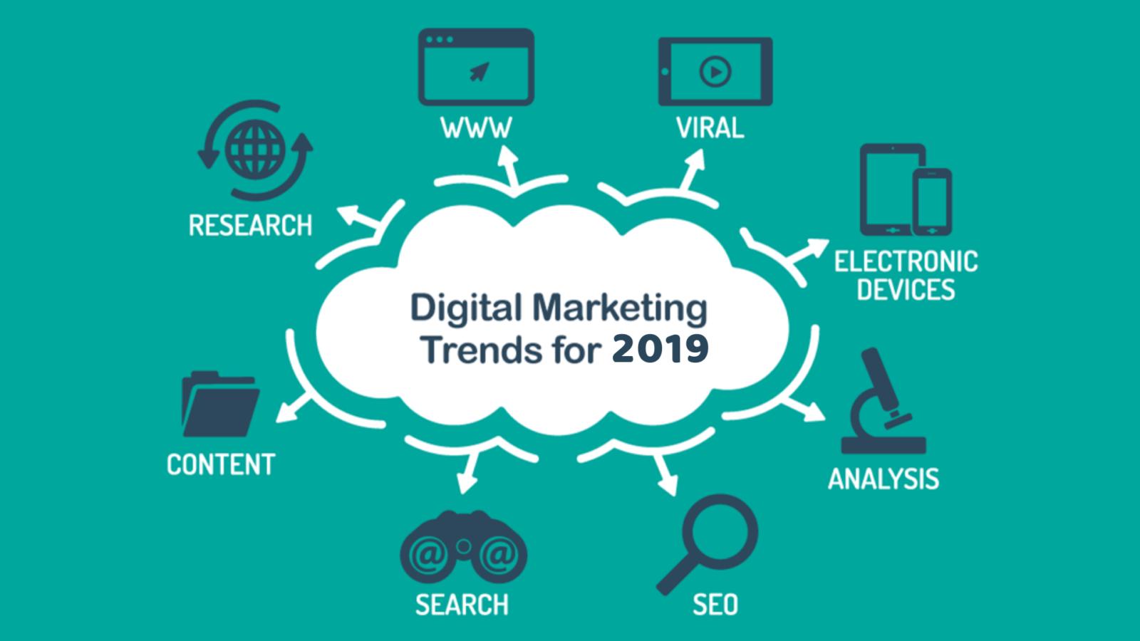 Որո՞նք են թվային մարքեթինգի այս տարվա թրենդները